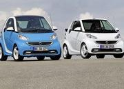 smart fortwo iceshine edition 3