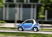 smart fortwo iceshine edition 6